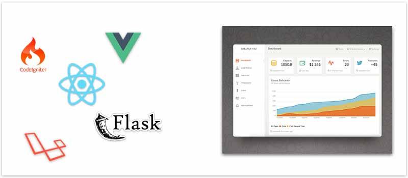 Full Stack App - Material Dashboard